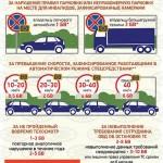 В Беларуси введены новые автомобильные штрафы