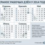 В Беларуси принято решение о переносе рабочих дней
