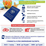 В отпуск с действительным паспортом