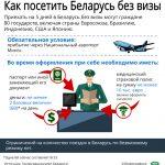Как посетить Беларусь без визы
