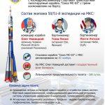 Белорус возглавил экспедицию на МКС