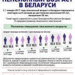 Пенсионный возраст в Беларуси